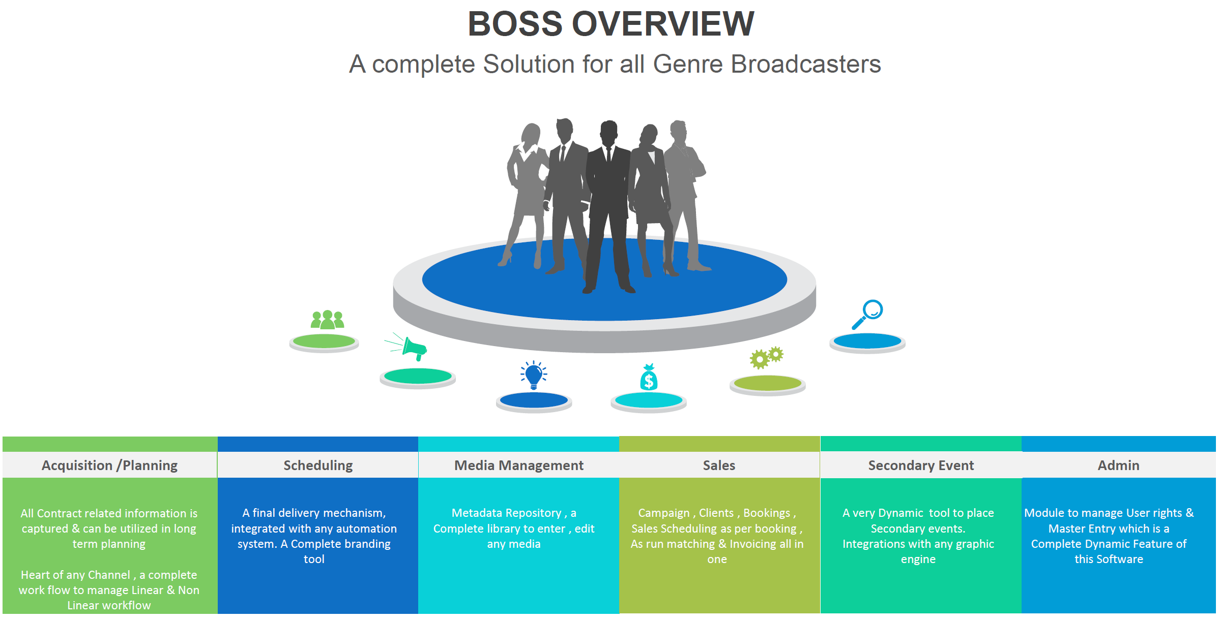 BOSS overview